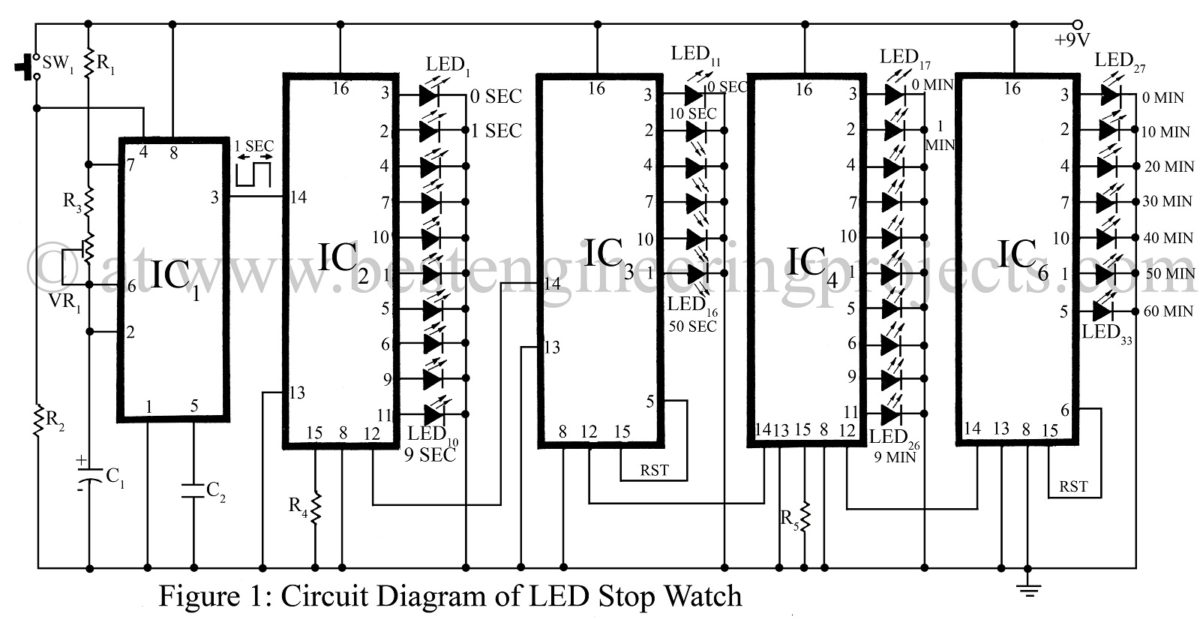 Ic 4017 Circuits And Projects 16 Led Stop Watch Circuit Best Engineering