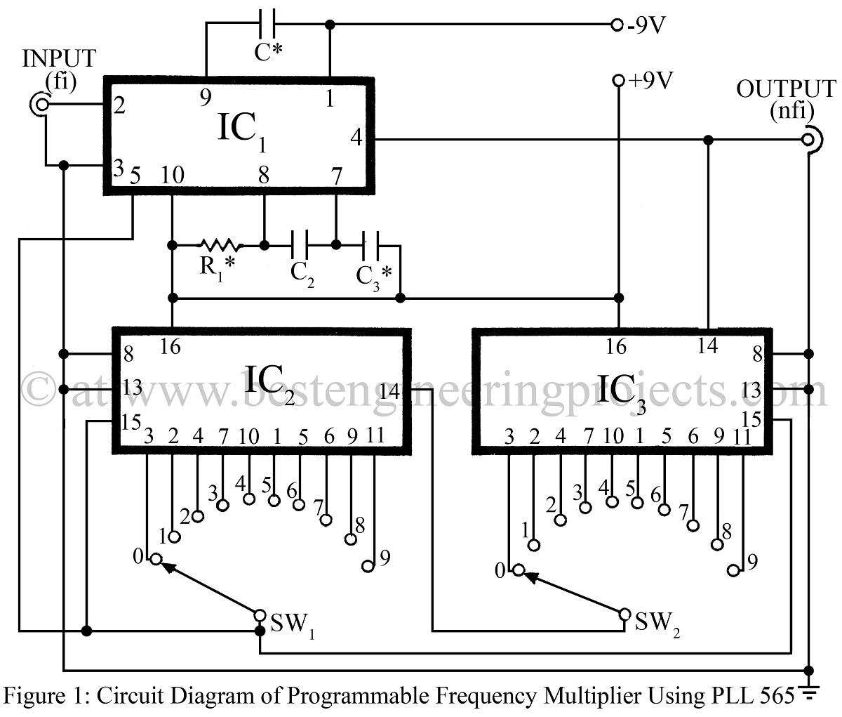 Communication Based Projects Free Project Circuit Diagram Laser Diode Driver Frequency Multiplier