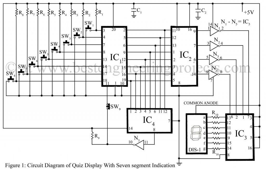Phenomenal Advanced Quiz Display With Seven Segment Indication Engineering Wiring 101 Nizathateforg
