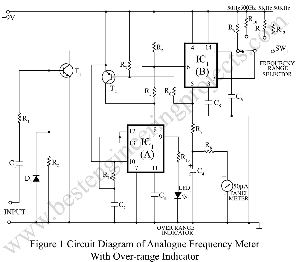 Electronic Measurement And Test Circuit Thermometer Schematic Using Operational Amplifiers Analogue Frequency Meter With Over Range Indicator