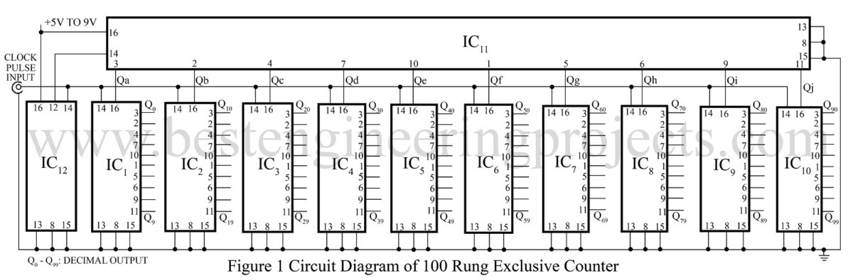 Electronic Measurement And Test Circuit Crystal Tester Diagram