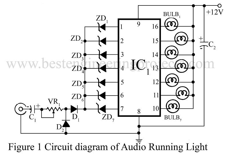 audio running lights