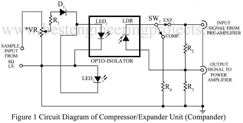 expander compressor unit circuit