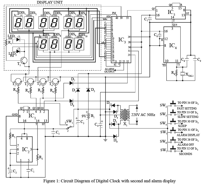 digital clock circuit with seconds and alarm time display best rh bestengineeringprojects com 7 segment digital clock circuit diagram
