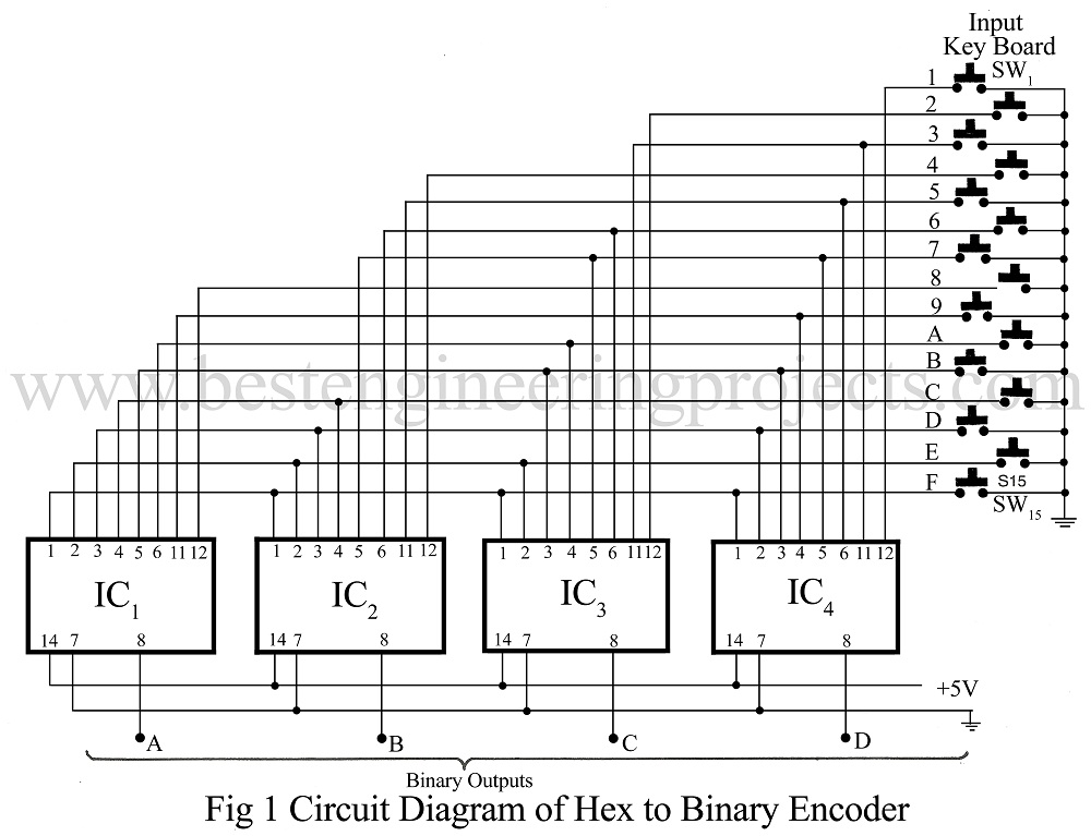 Hex to Binary Converter Circuit - Engineering Projects