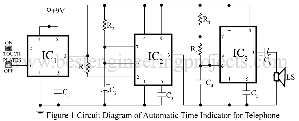 Automatic Time Indicator For Telephone Engineering Projects