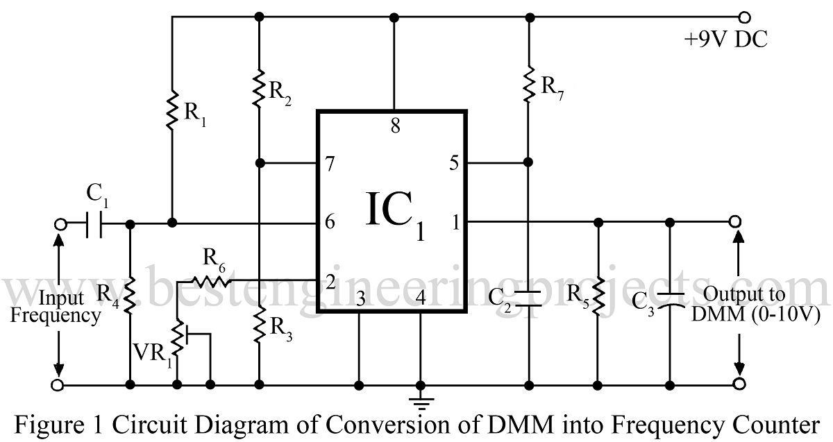 Frequency Counter Preamplifier Circuit : Frequency counter using digital multimeter best