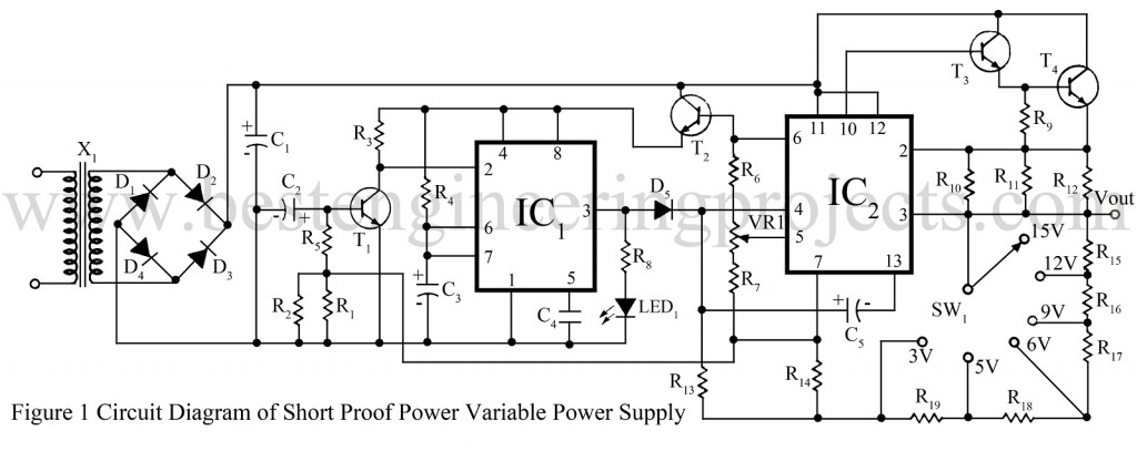 short proof variable power supply circuit