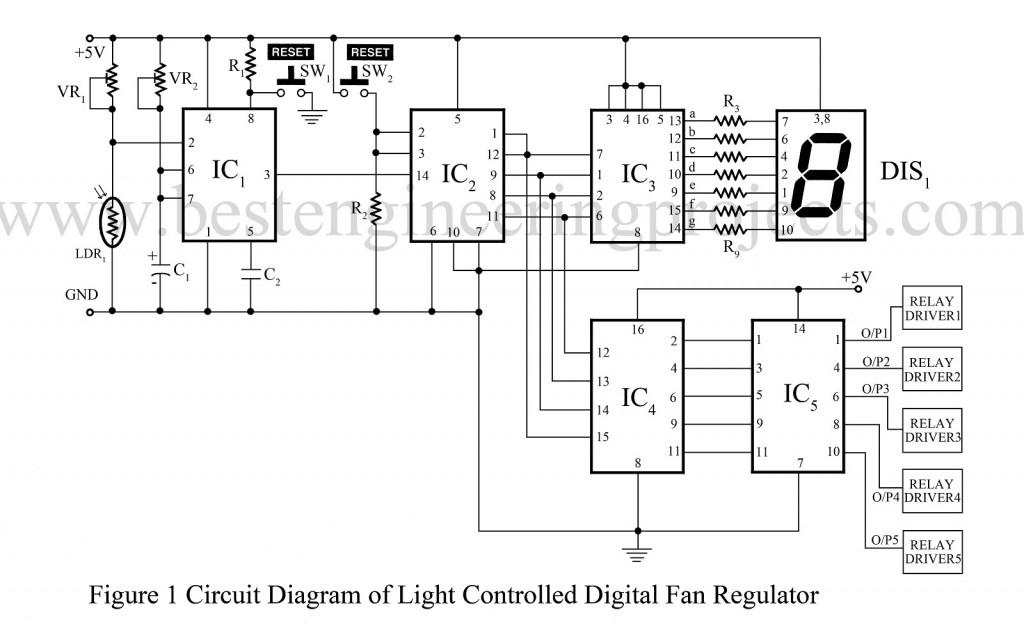 Light Controlled Digital Fan Regulator Circuit - Engineering Projects