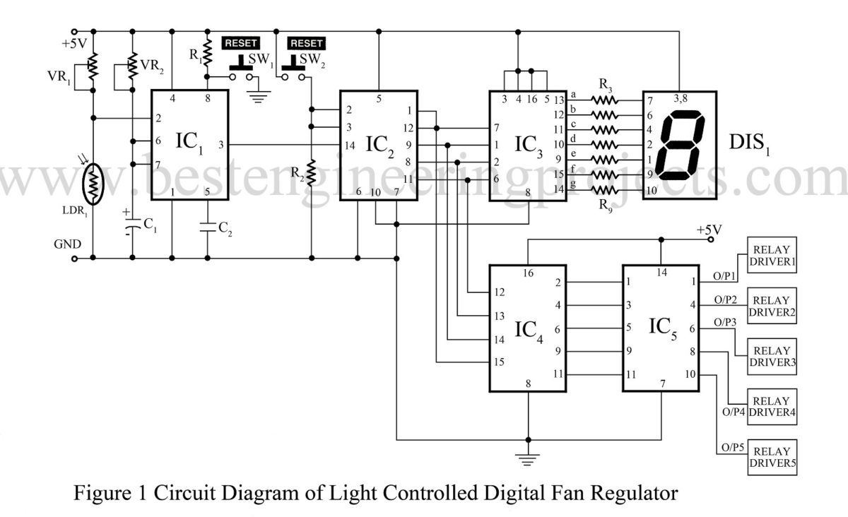 Light Controlled Digital Fan Regulator Circuit Best Engineering Amplifier Construction Details Electronic Projects
