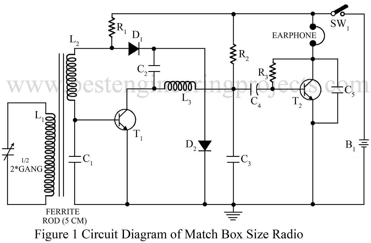 Smallest Radio Circuit Using Two Transistors Best Engineering Projects Emitter Audio Preamp Schematic 1 Npn Transistor Drawing