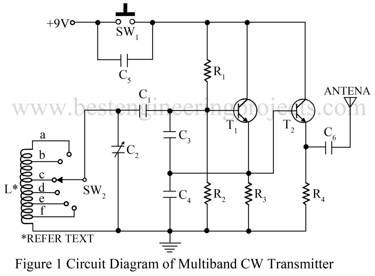 Communication Based Projects Dtmf Fm Remote Control Circuit Electronic 6 Multiband Cw Transmitter Diagram