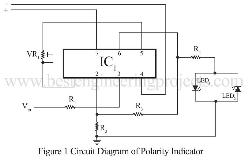 Diagram Of Polarity - Catalogue of Schemas on