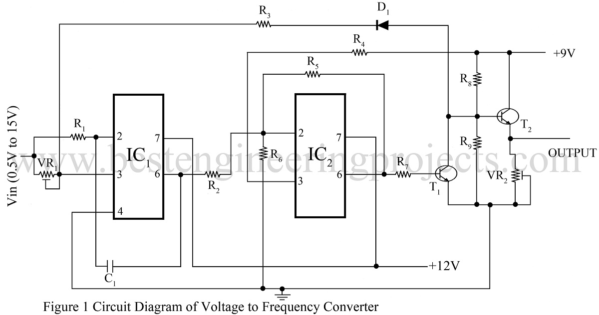 Voltage To Frequency Converter Circuit Diagram | Voltage Into Frequency Converter Circuit Using 741 Ic Best