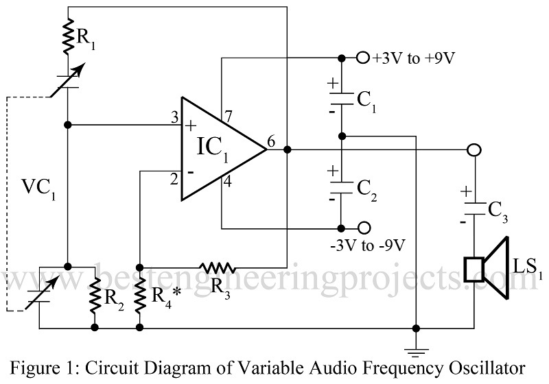 Amazing A Variable Audio Frequency Oscillator Using Op Amp 741 Wiring Digital Resources Antuskbiperorg