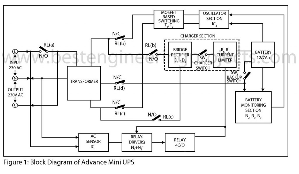 Strange Circuit Diagram Of Mini Ups Basic Electronics Wiring Diagram Wiring Digital Resources Zidurslowmaporg