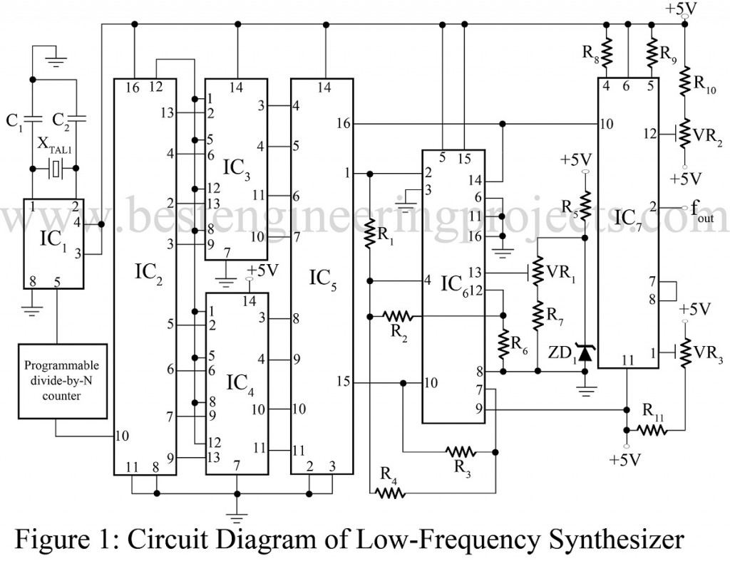 Variable Sine Wave Oscillator Circuit Diy Low Frequency Synthesizer Best Engineering Projects Diaghram Of