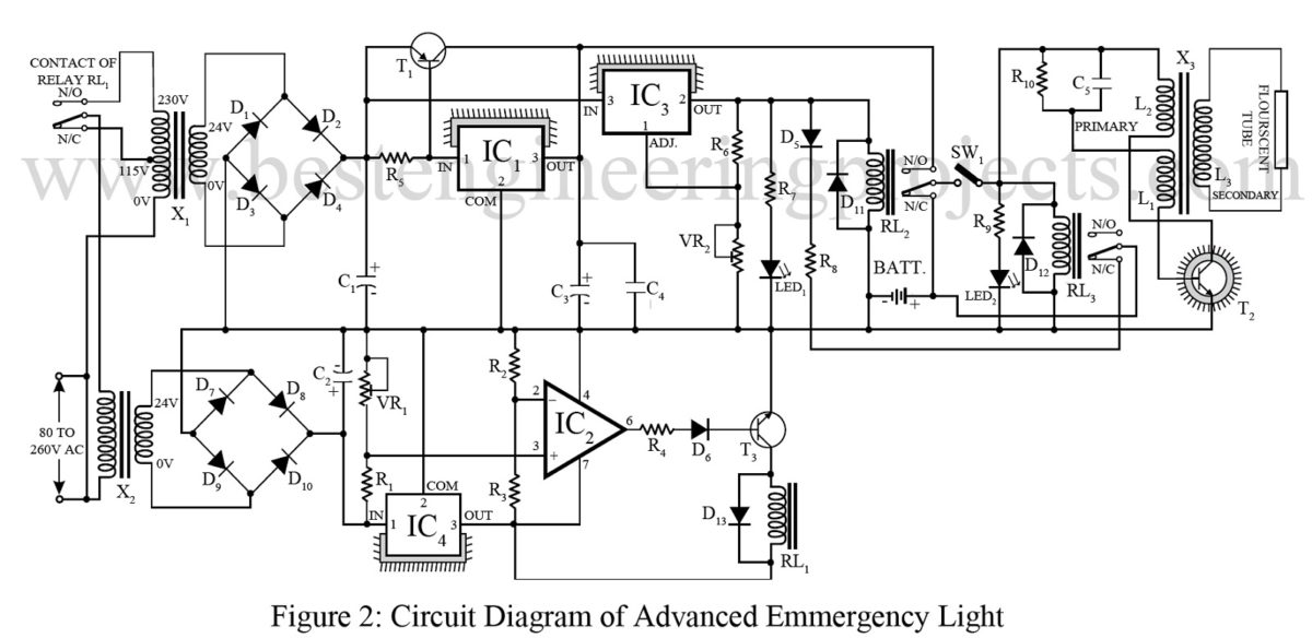 advance emergency light