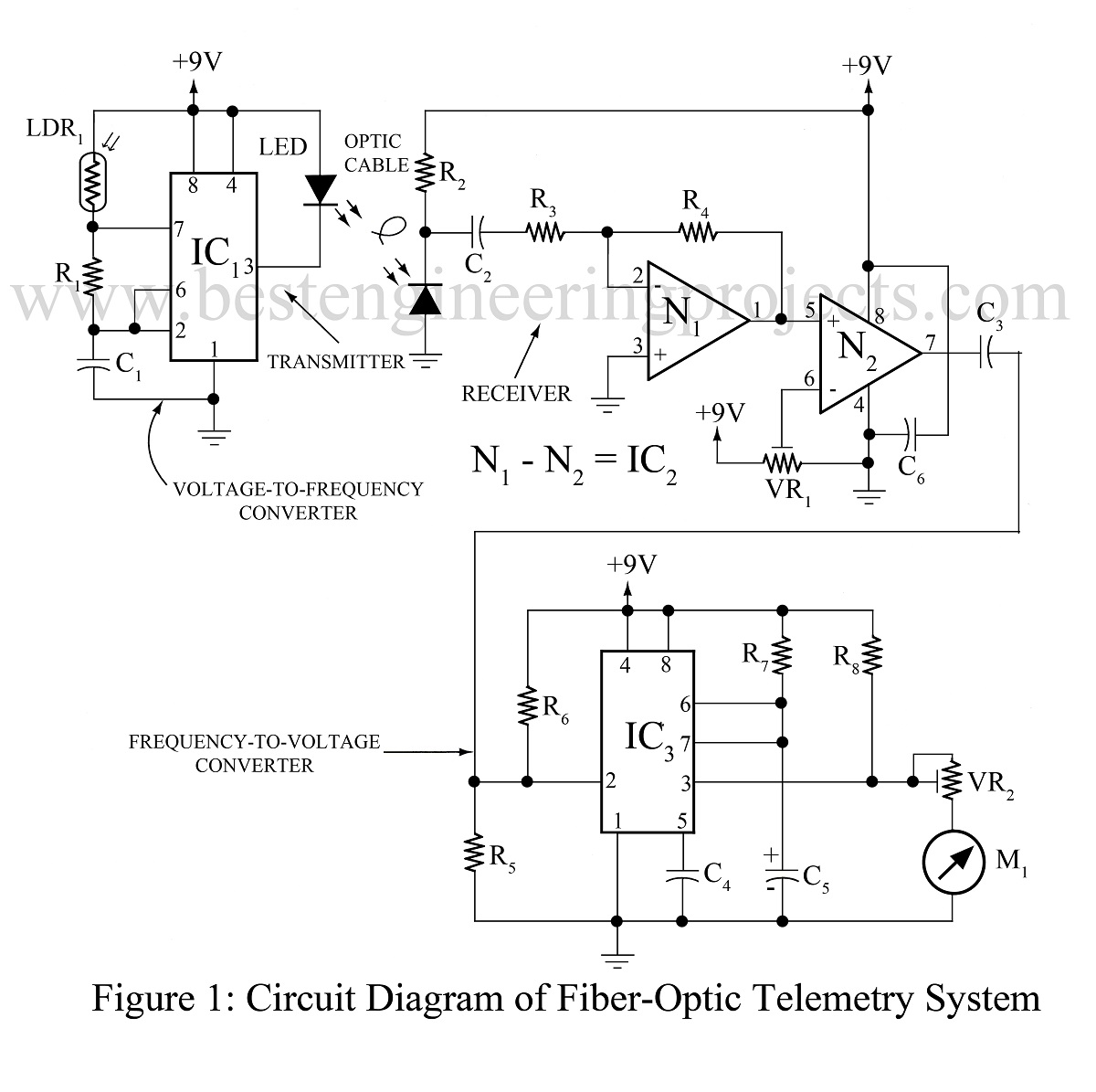 50 Top 555 Timer Ic Projects Engineering Using Circuit Diagrams Image Fiber Optic Telemetry System Ne555 Diagram