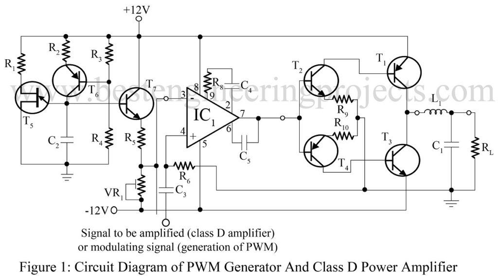 pwm generator and class d power amplifier engineering projects 555 PWM Schematic circuit diagram of pwm generator and class d power amplifier