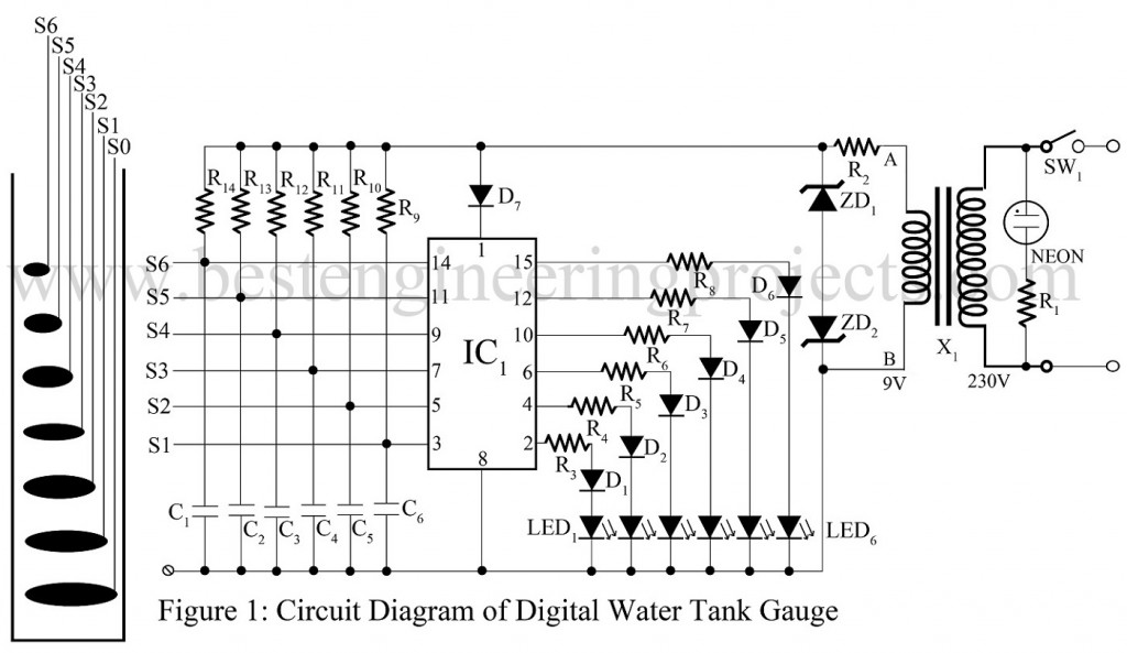 Circuit Diagram For Water Level Indicator | Water Level Indicator Circuit Best Engineering Projects