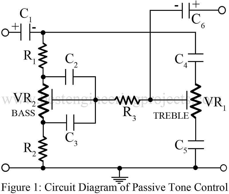 tone control circuit  active and passive