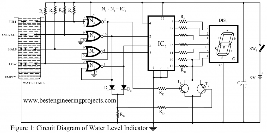 water level indicator circuit using 7