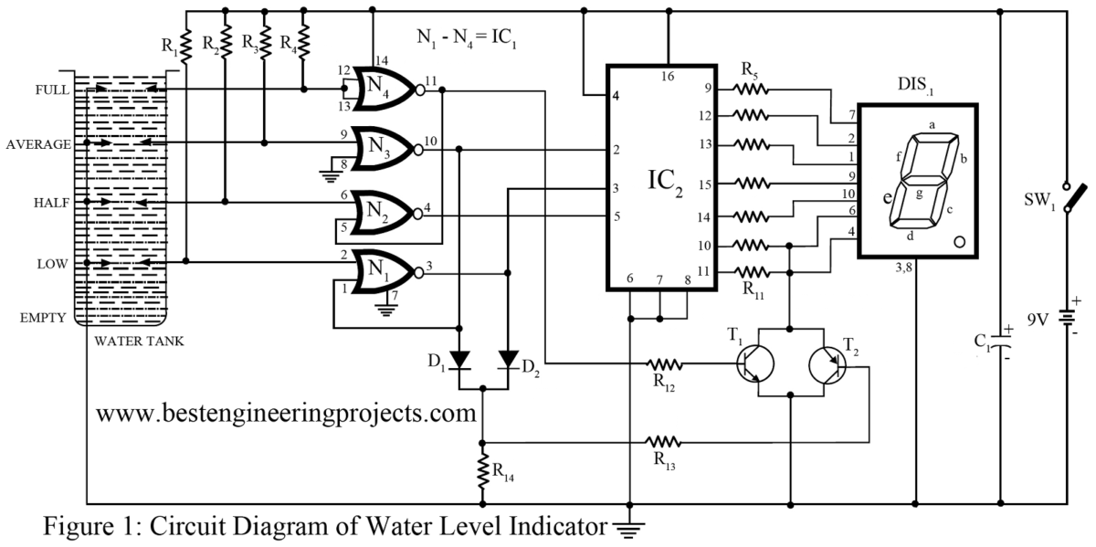 Water Level Indicator Circuit Using 7 Segment Best Engineering Here Is The Schematic For 2digit 7segment Display Click Projects