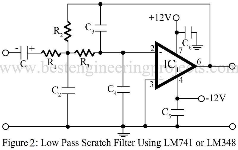 Low Pass Filter Circuit | Low Pass Filter Design