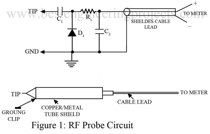 RF Probe Circuit - Engineering Projects