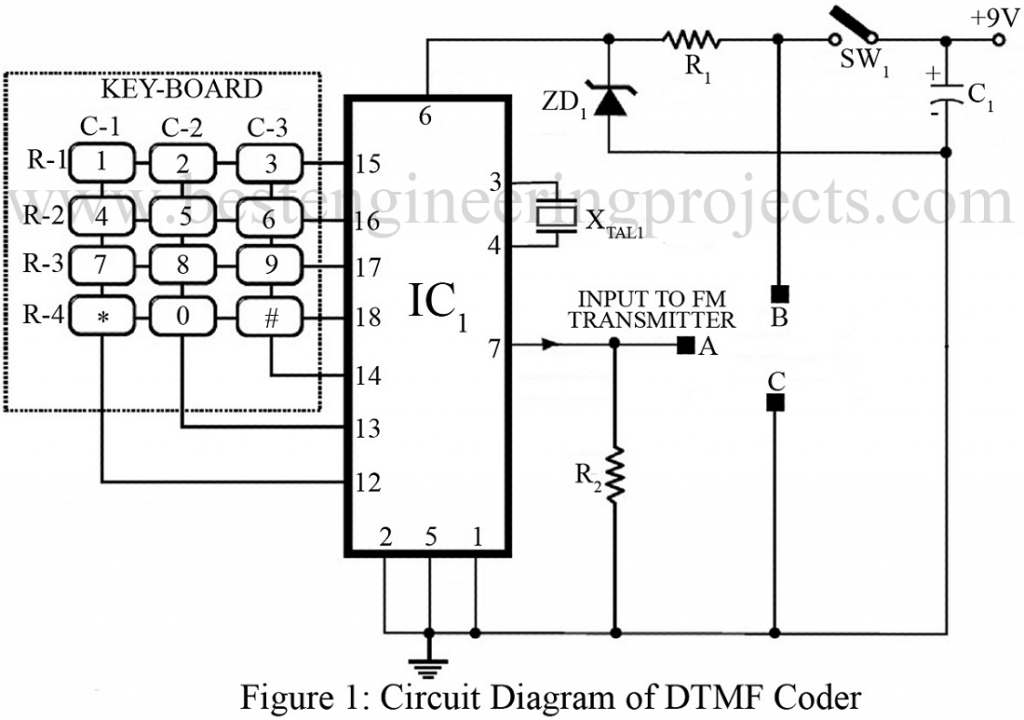 Dtmf Based Remote Control System Engineering Projects