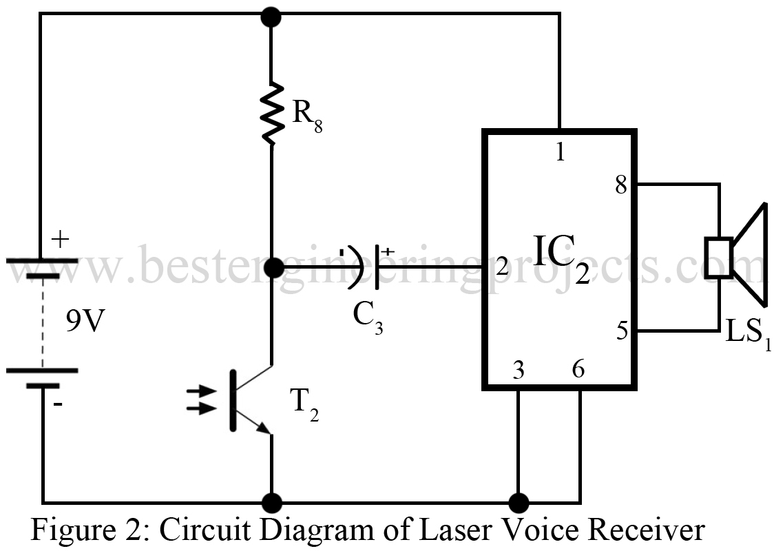 laser voice receiver circuit
