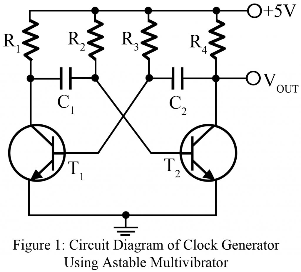 Clock Signal Generator Circuit Engineering Projects Astable Multivibrator Using Ne 555 Timer Ic Diagram Pulse