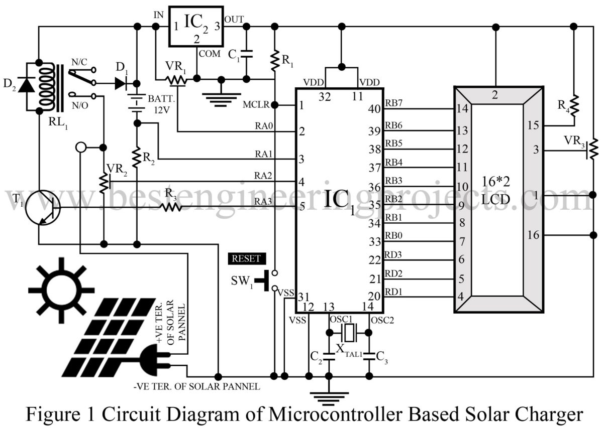 Microcontroller Based Solar Charger Best Engineering Projects Mobile Circuit Diagram Cell Phones Schematic