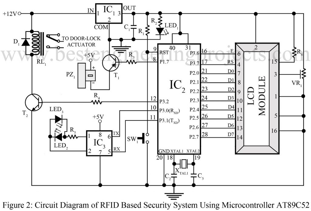 Tremendous Rfid Based Security System Using Microcontroller At89C52 Wiring Cloud Strefoxcilixyz