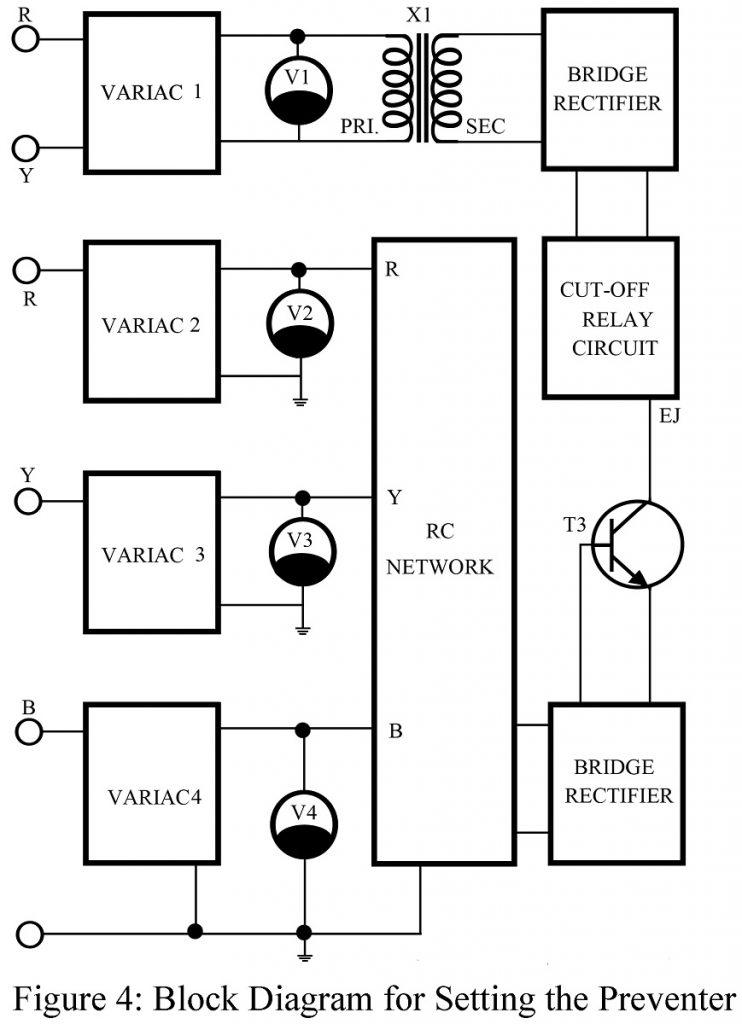 Single phasing preventer circuit vary all the variable auto transformer to read 415v in voltmeter v1 and 220v in v2 v3 and v4 now set vr1 swarovskicordoba Image collections