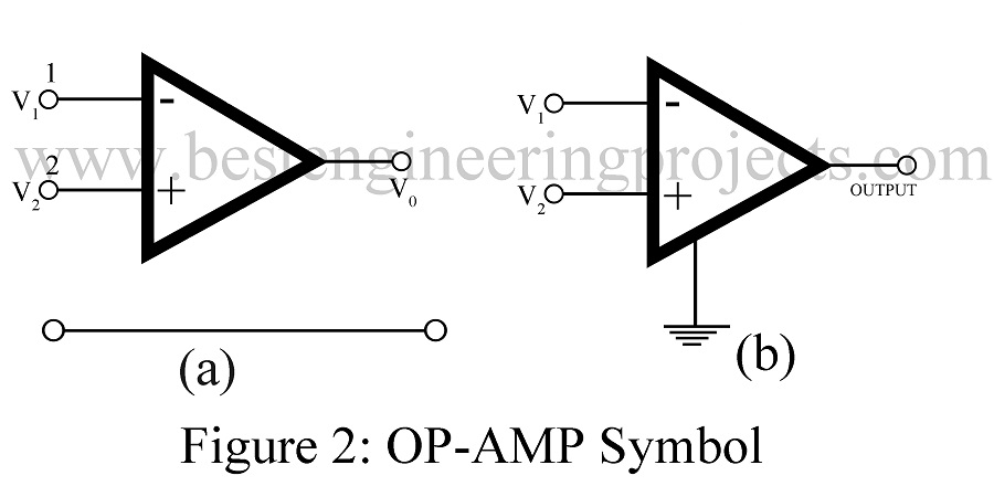 Op-amp | Block Diagram | Characteristics of Ideal and