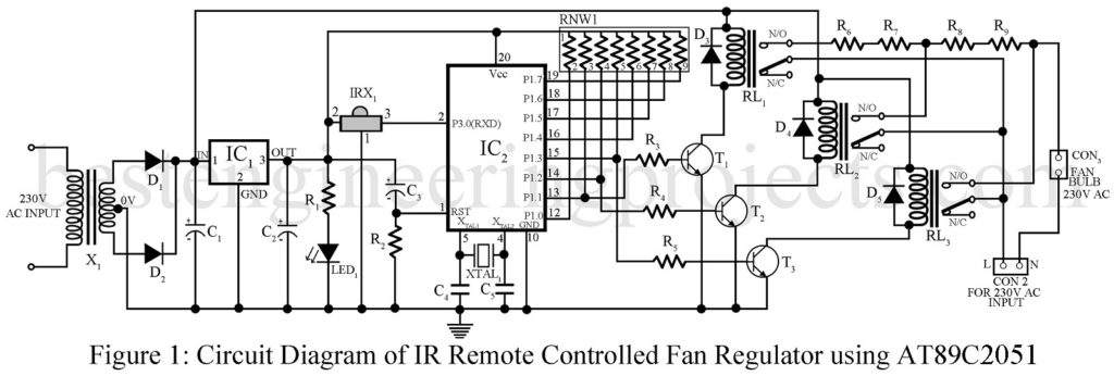 Astounding Ir Remote Controller Fan Regulator Using At89C2051 Engineering Wiring 101 Vieworaxxcnl