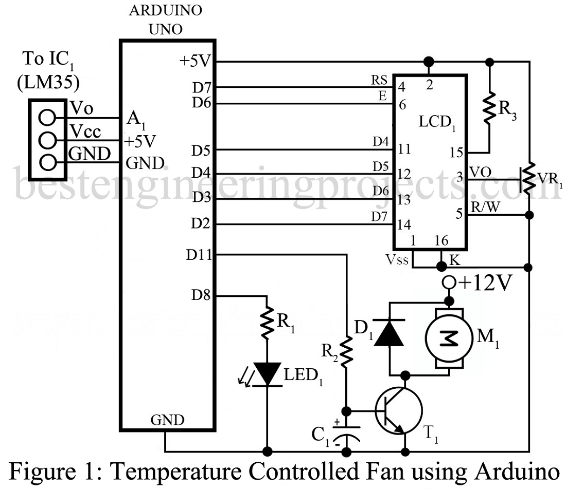 Temperature Controlled Fan Using Arduino Best Engineering Projects For Beginners Controlling A 12v Dc Motor With An