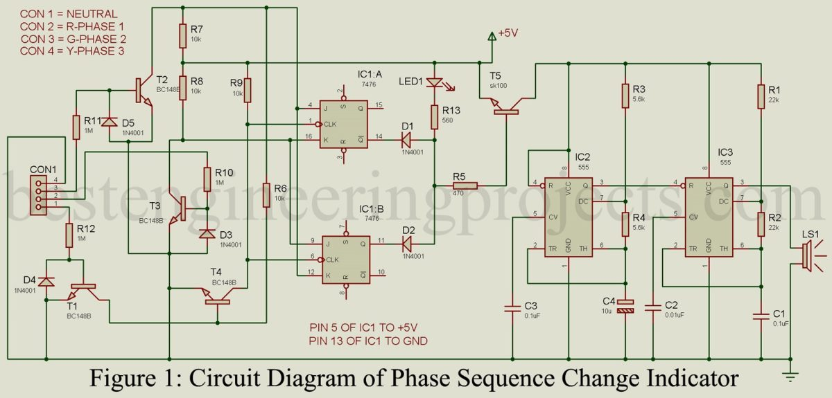 Phase    Sequence Change Indicator  Engineering Projects