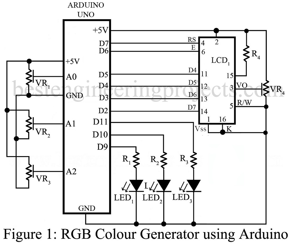 Rgb Colour Generator Using Arduino Circuit Diagram Variable Resistor Similarly Wiper Of Vr2 And Vr3 Is Connected To Pin A1 A2 Respectively These Used Control The Intensity Led