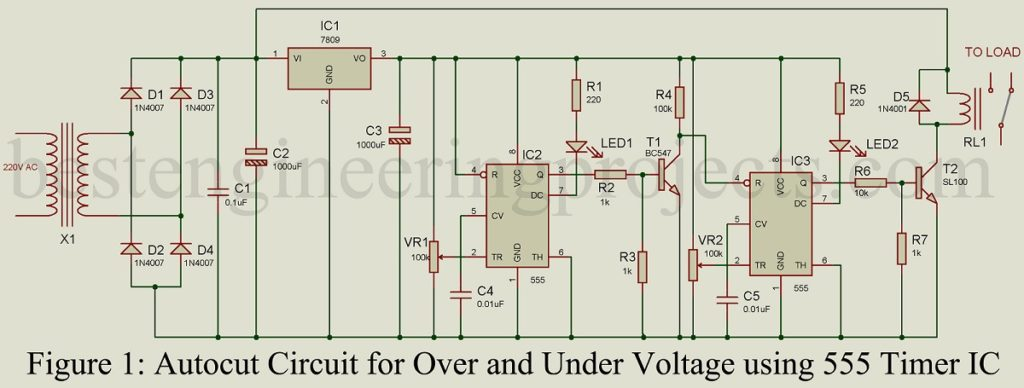 Auto Cut Circuit for Over and Under Voltage - Engineering