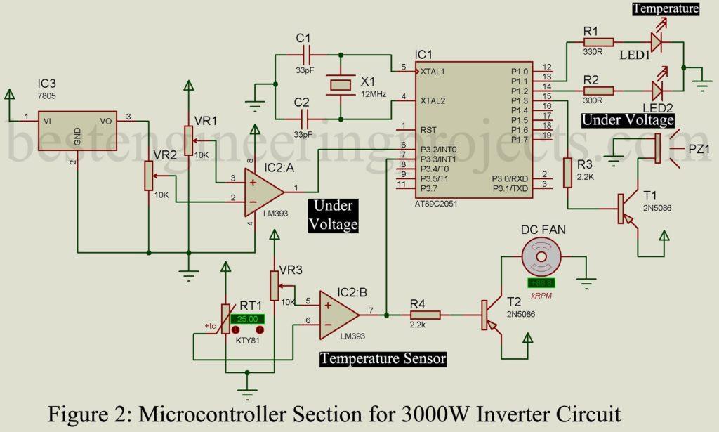 Strange 3000W Inverter Wiring Diagram Today Diagram Data Schema Wiring 101 Ferenstreekradiomeanderfmnl