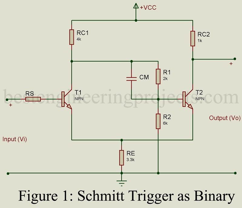 Schmitt Trigger Circuit Working Best Engineering Projects
