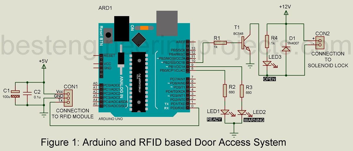 Arduino and RFID based Door Access System - Engineering Projects