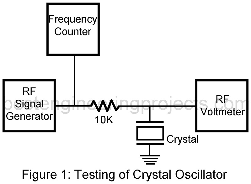 How to Test Crystal Oscillator - Best Engineering Projects