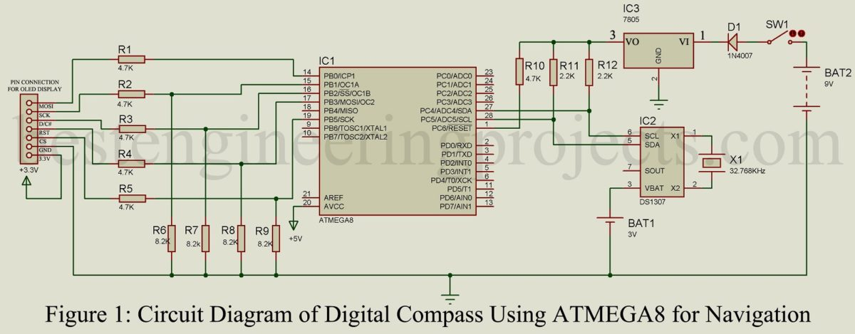 Diy Digital Compass Using Atmega8 Best Engineering Projects Clock 8051 Microcontroller With Rtc Ds1307