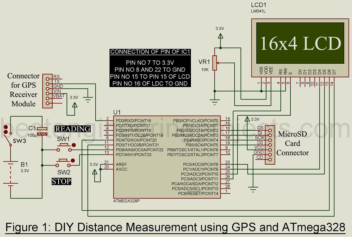 DIY Distance Measurement using GPS and ATmega328P