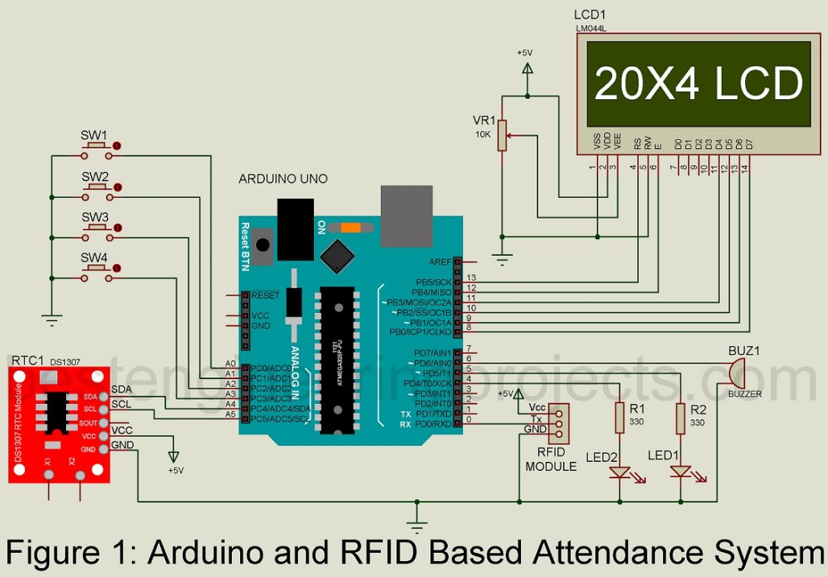 Excellent Arduino And Rfid Based Attendance System Engineering Projects Wiring 101 Akebretraxxcnl