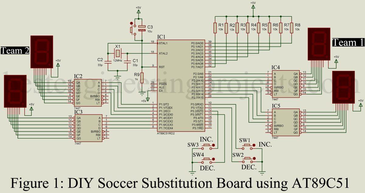 Diy Soccer Substitution Board Using At89c51 Diagram Home Voltmeter Circuit 7 Segment Led Display